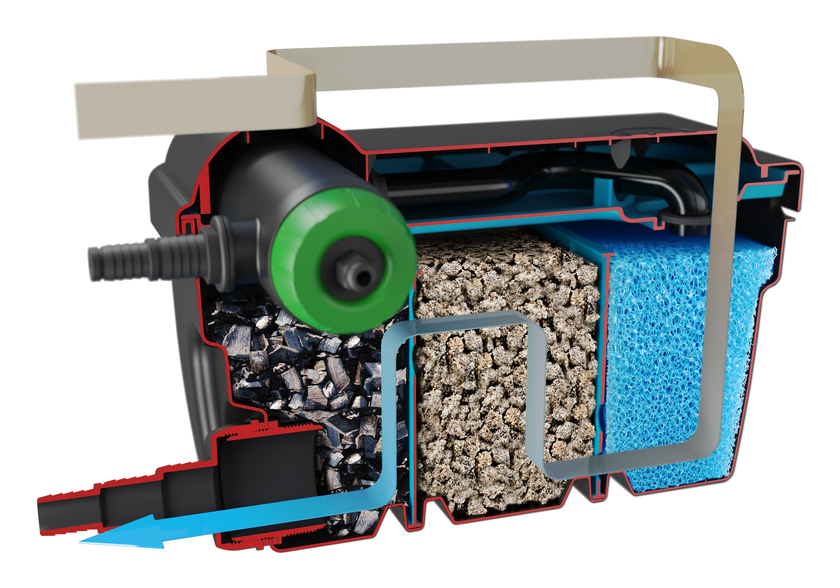 Vt eco filter set 12000 kit de filtration multi chambres - Pompe et filtration pour bassin ...
