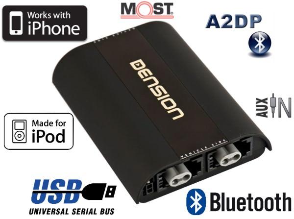 Interface Usb Ipod Bluetooth Mercedes Benz Fibre Optique