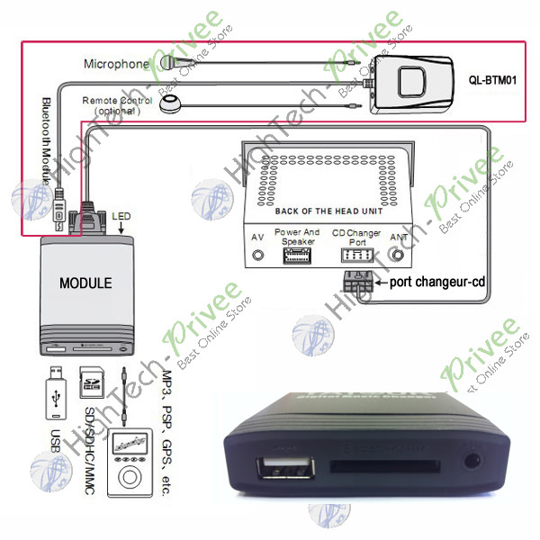 Avatar 2 Mp3: Interfaces Usb Mp3 Peugeot RD4