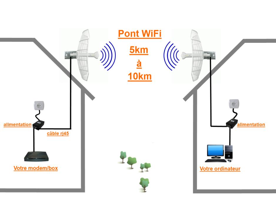 Антенна wifi на 5 км