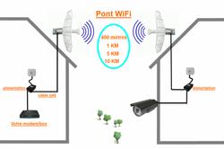 changer l 39 antenne sur une cam ra ip wifi de vid osurveillance cam ra ip wifi antennes wifi. Black Bedroom Furniture Sets. Home Design Ideas