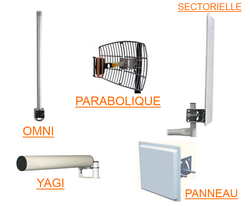 antenne wifi ext rieure