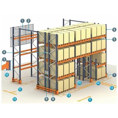 ETUDE GRATUIT de stockage et manutention/ REF.2042