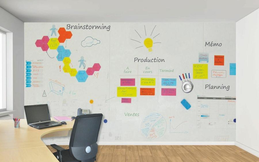 visuel mur d'idées 2