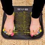 Passion Yoga - Tapis de Massage des Pieds - Thérapie physique - Réflexologie et douleurs des pieds