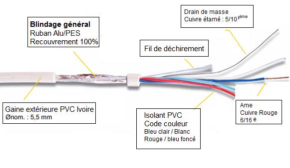 CAE Câble de télé-report non armé, 2 paires 6/10ème - Réf - TEL NA 2.06