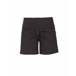 Fitness shorts (2)