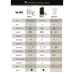 HT1910 comparatif ecouteurs sans fil airpods earbox