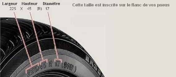 Dimensions des pneus