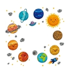 1448 Sticker Planètes rigolotes - FB