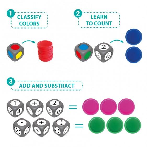 Classer les couleurs et apprendre à compter
