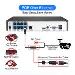 Techage-H-265-8CH-1080P-HDMI-POE-NVR-Kit-syst-me-de-s-curit-CCTV-2