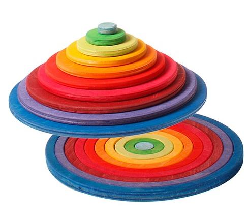 Cercles et anneaux concentriques GRIMM\'s