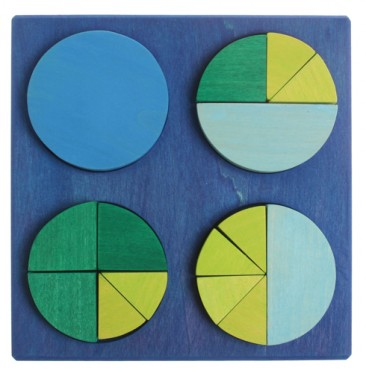Cercles de fractions GRIMM\'s