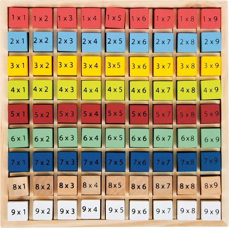 table-de-multiplication-multicolore-educate-small-foot-11163