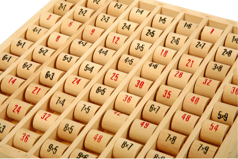 7392-tablemultiplication2