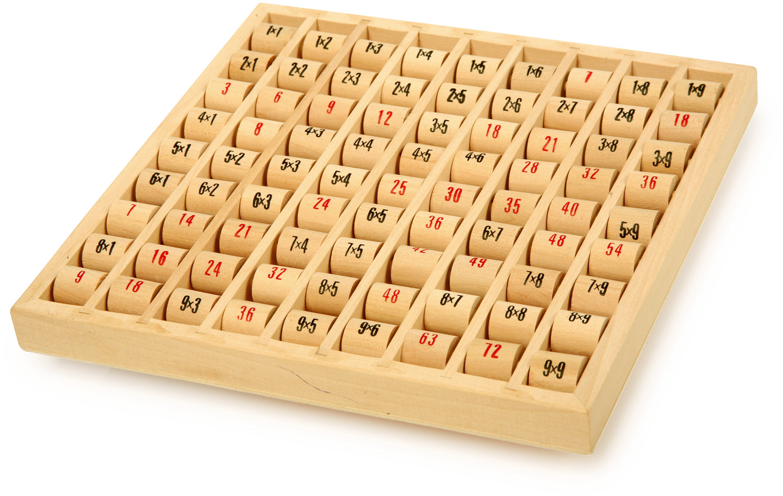 7392-tablemultiplication