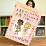 Poster géant + 49 stickers Le corps humain Poppik 2