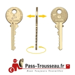 cle profiles de la taille de la clé pass ptt 1