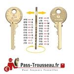 Références profiles des clés pass ptt