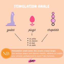 sextoys stimulation anale