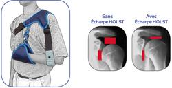 echarpe-dynamique-holst-pour-hemiplegie
