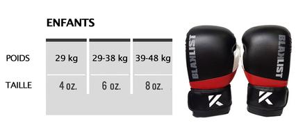 charte-gants-boxe-enfants