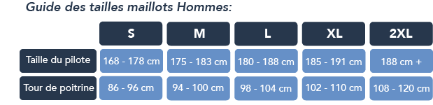 guide des tailles maillots hommes