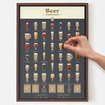 bière affiche