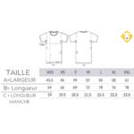 TAILLE