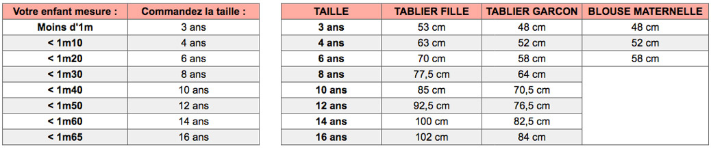 tablier-guide-taille-complet