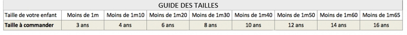 blouse-scolaire-guide-taille