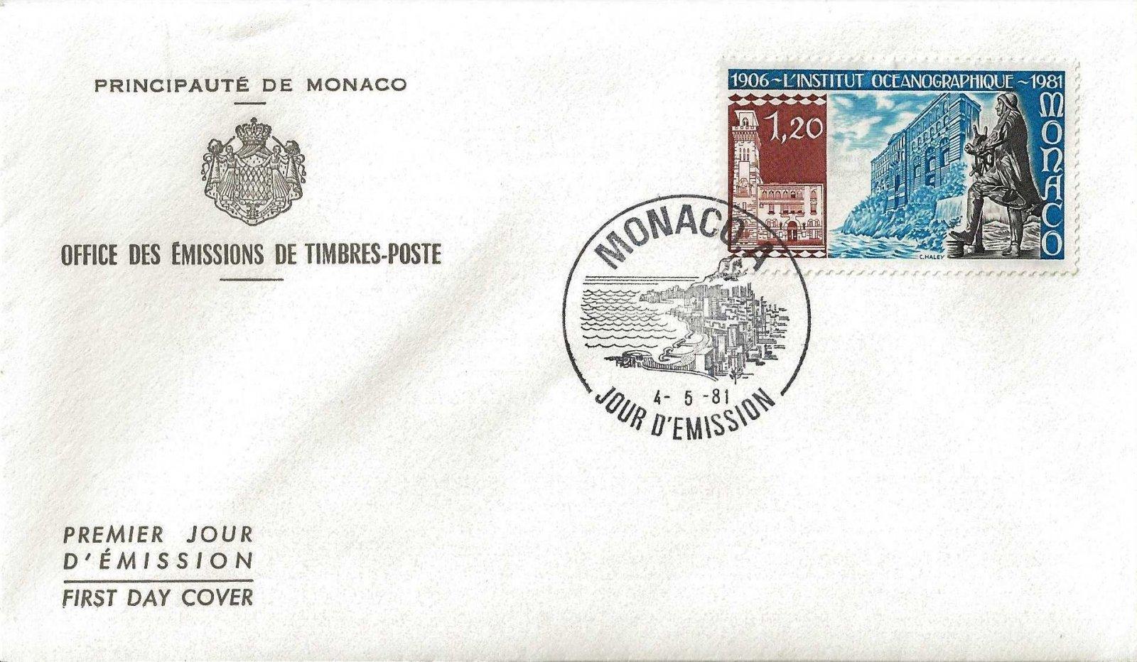 1981 institut oceanographique monaco