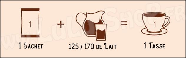 Lulu Shop Chocolat Chaud Italien Univerciok