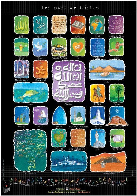 Poster : Les mots de l\'Islam