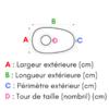 dimensions-jupe-kayak