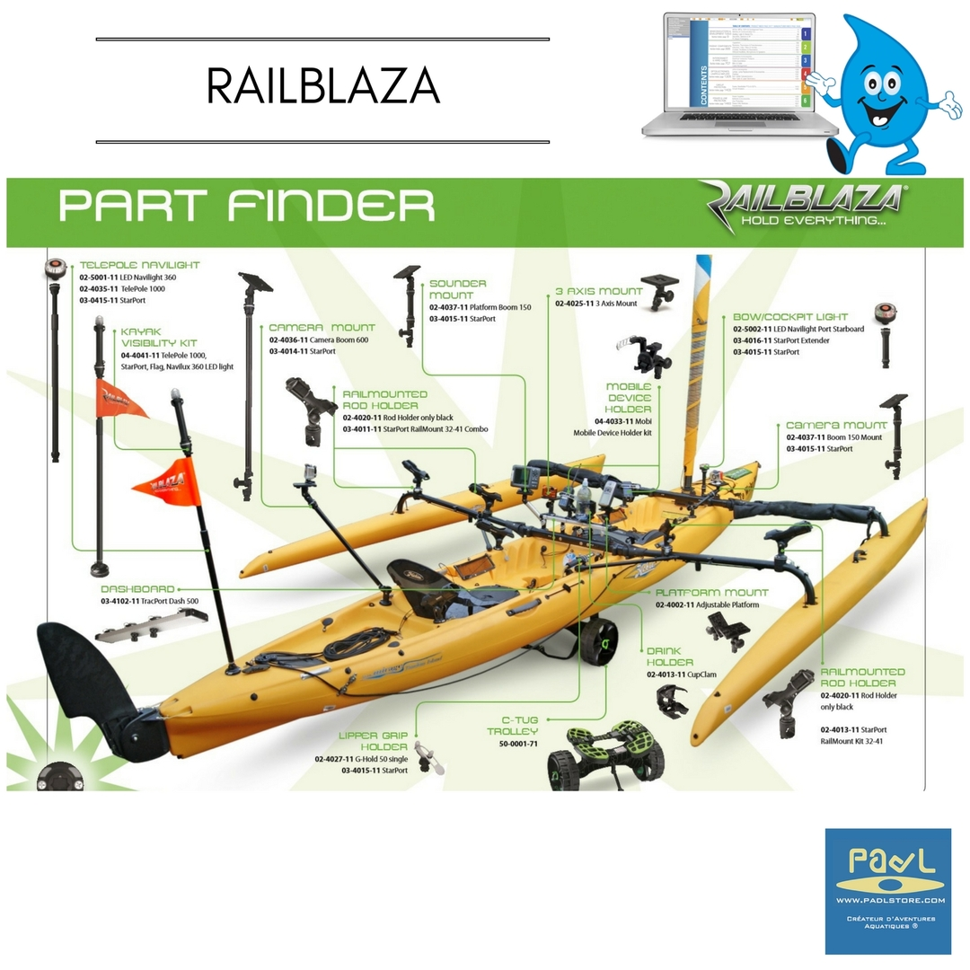 Catalogue-railblaza