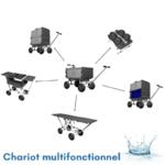 FICHE-TGEN0390-METAMO-CHARIOT-MULTIFONCTIONNEL-ROUES-GONFLABLES (27)