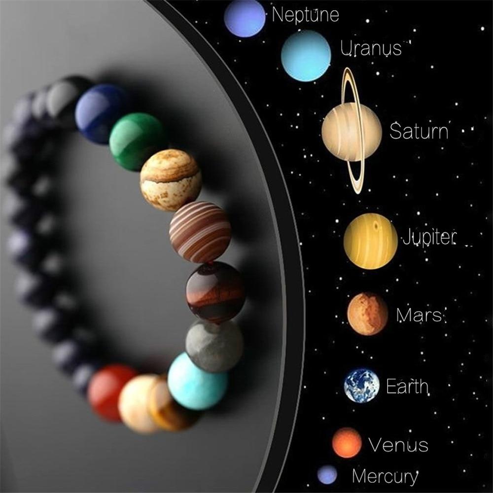 Bracelet système solaire mixte