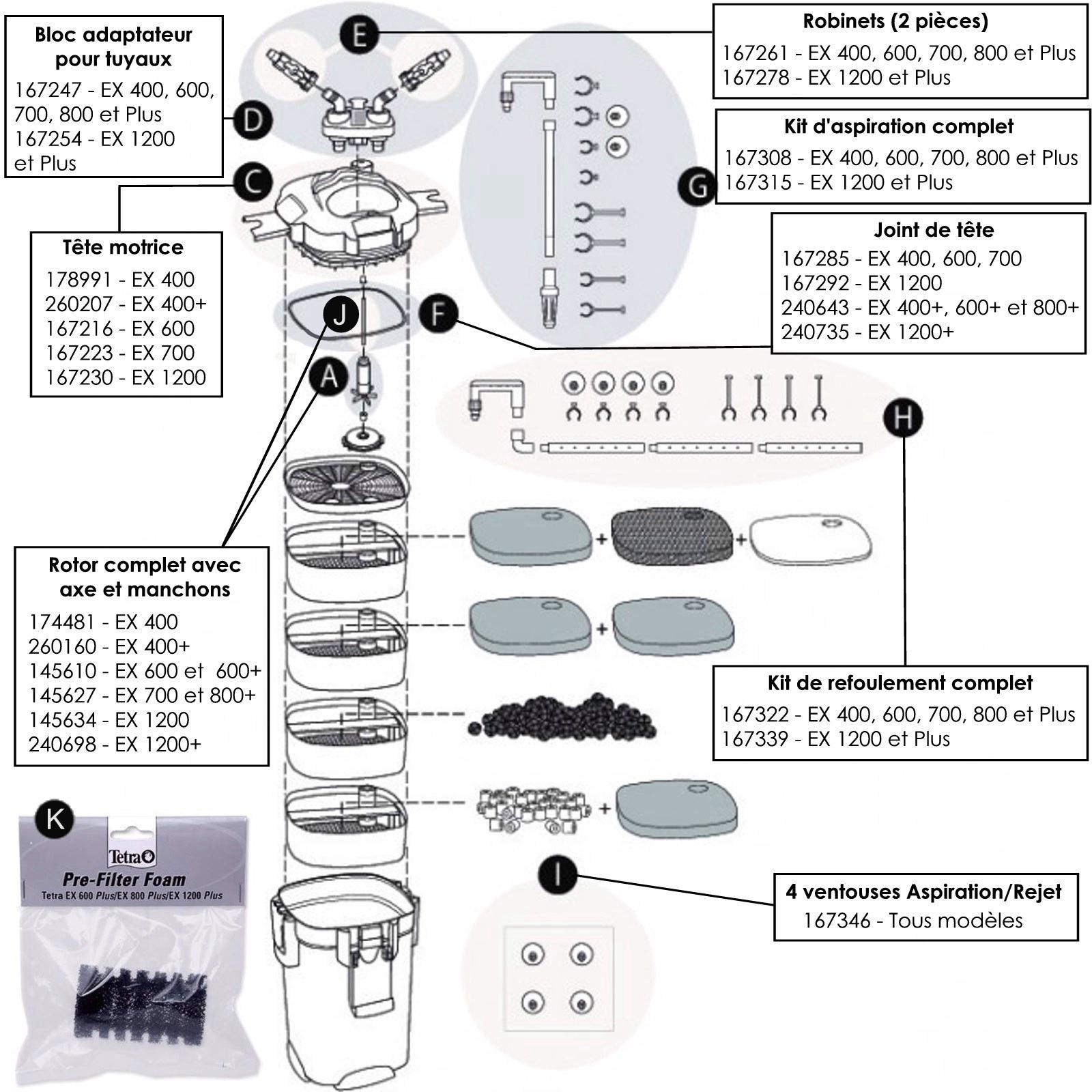 Pièces détachées pour filtres externes TETRA EX 400, 600, 700, 800 et 1200