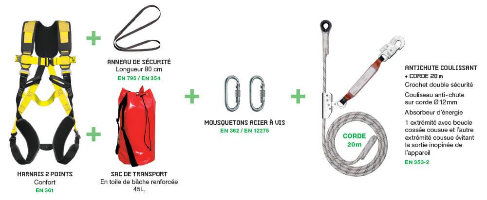 kit-securite-toiture-harnais