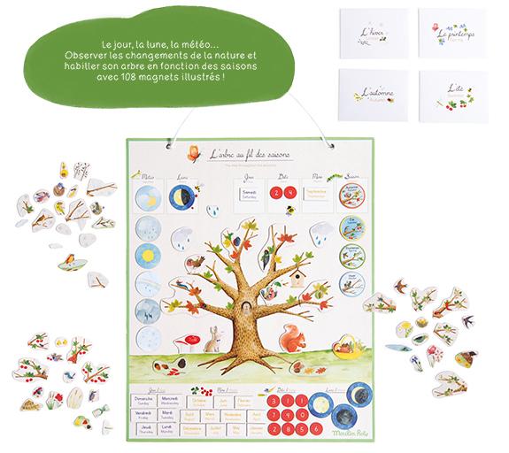 Plaquette-Jardin-2020-8-575x512