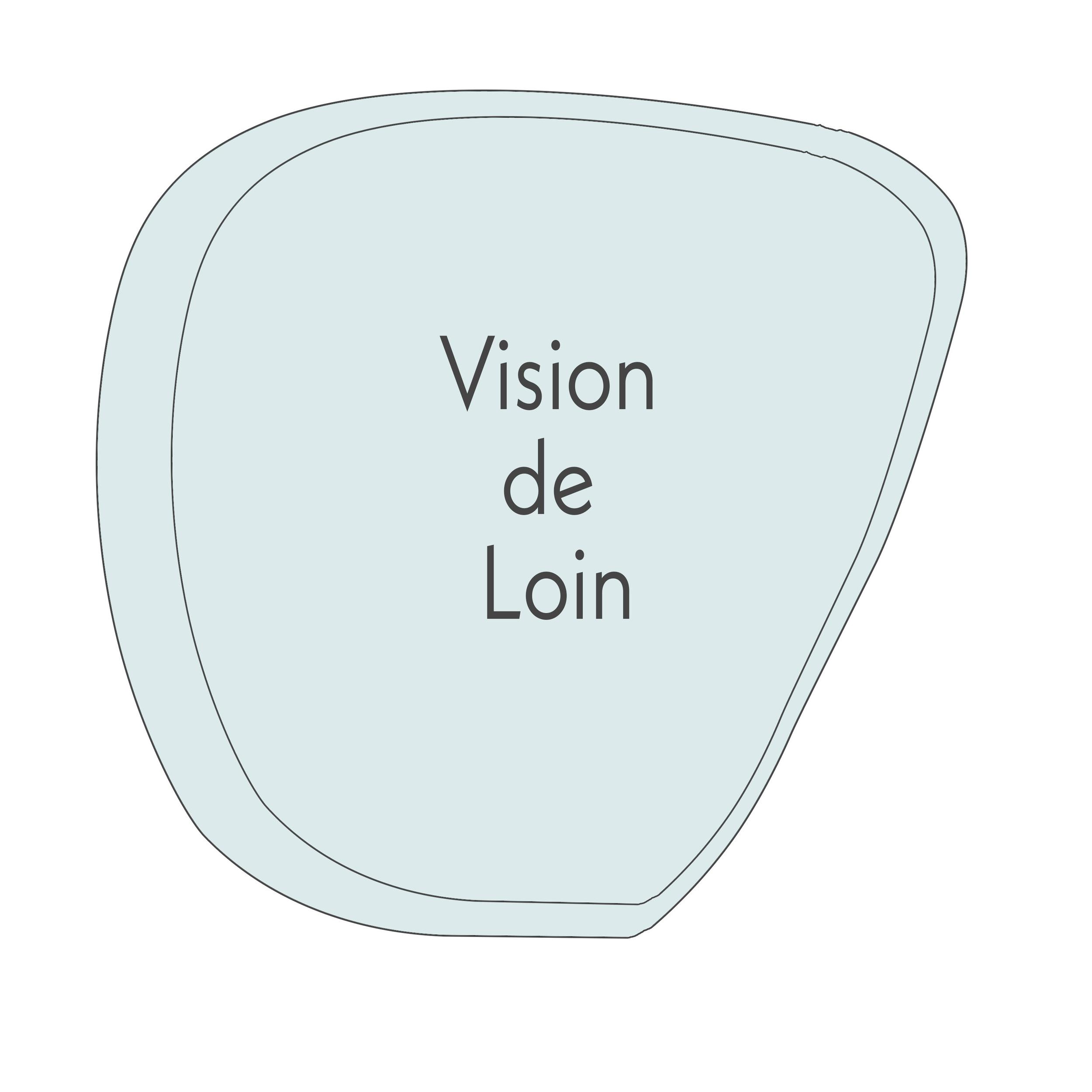 verre-vision-de-loin