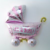 Ballon mylar its'a girl landau rose
