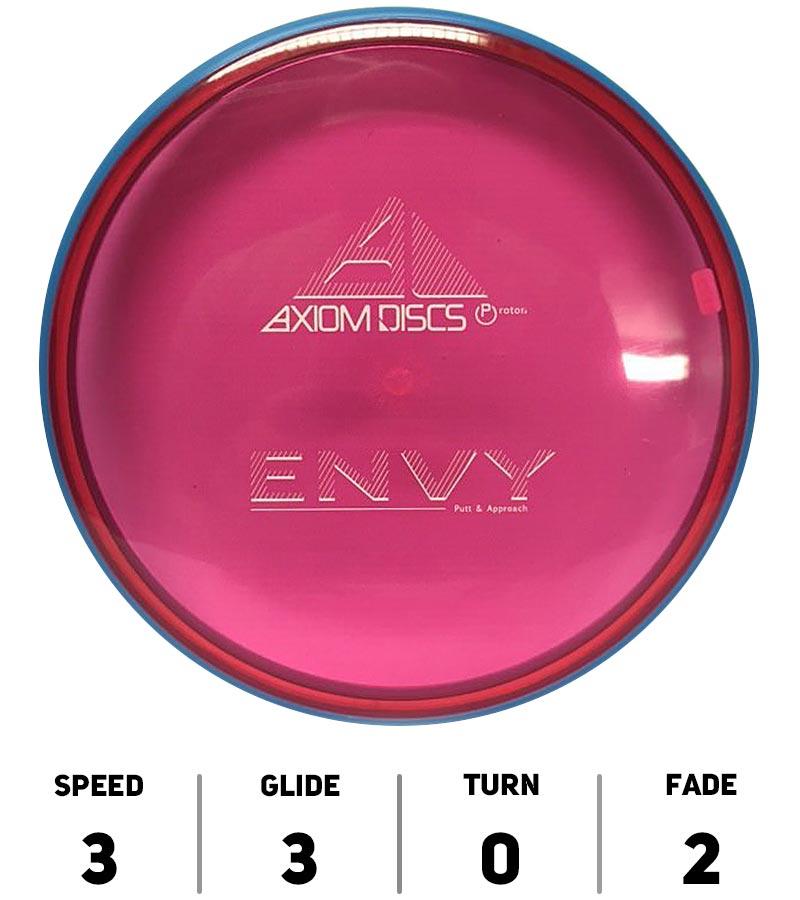 EnvyProton