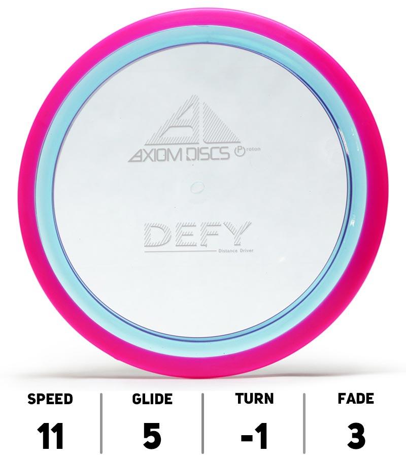 DefyProton