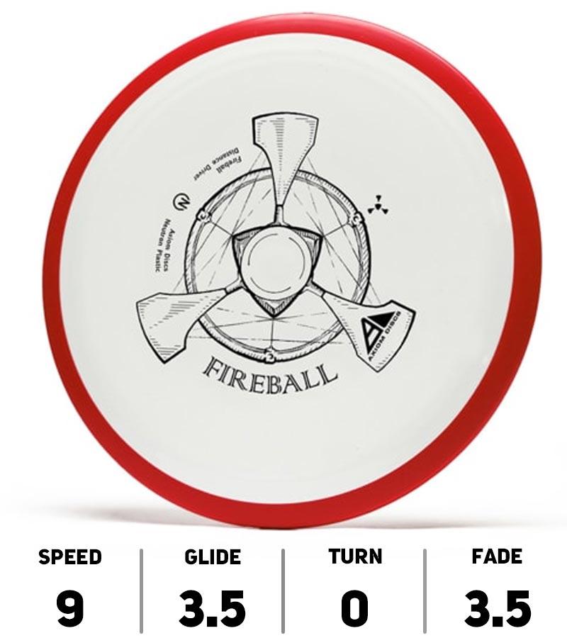 FireballNeutron
