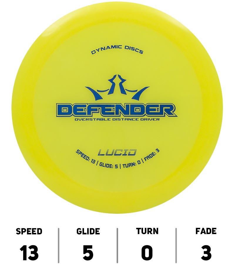 DefenderLucid