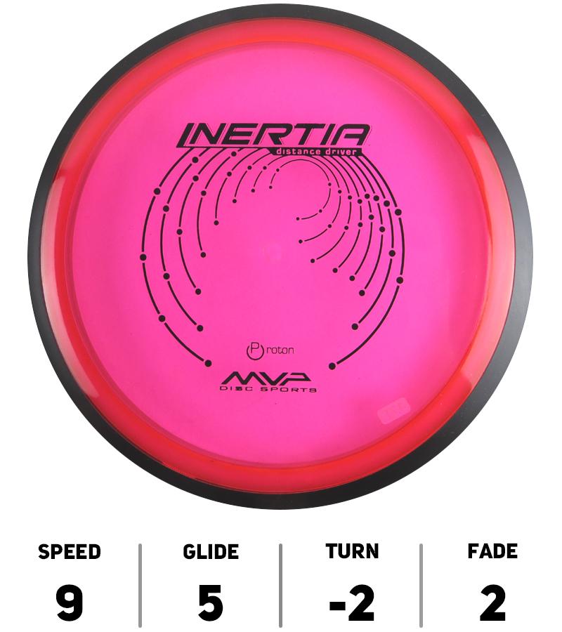 InertiaProton
