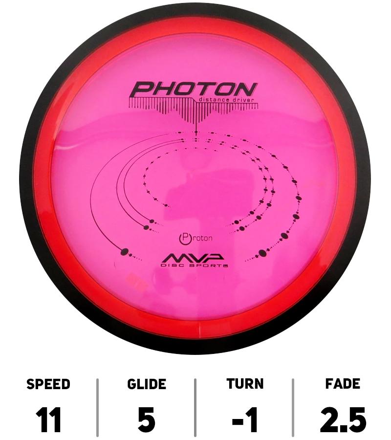 PhotonProton